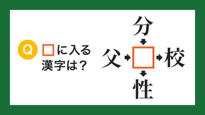 【クロス熟語】「父□」「分□」「□校」「□性」の□に入る漢字は?