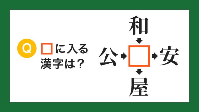 【クロス熟語】「公□」「和□」「□安」「□屋」の□に入る漢字は?