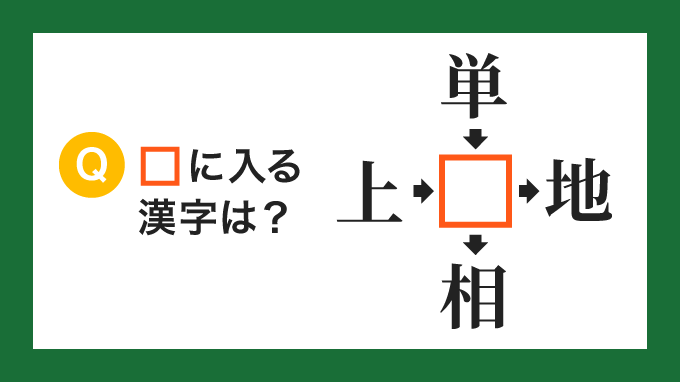 【クロス熟語】「上□」「単□」「□地」「□相」の□に入る漢字は?