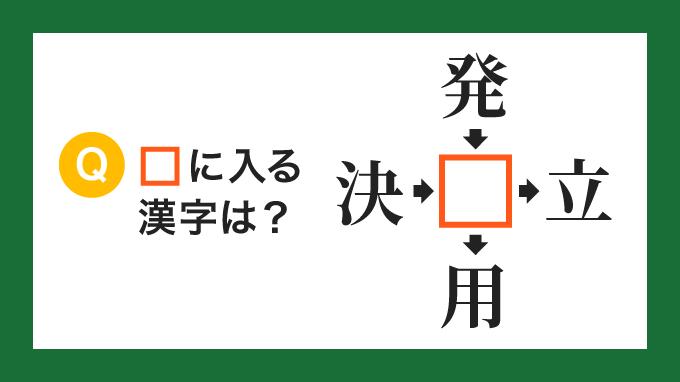 【クロス熟語】「決□」「発□」「□立」「□用」の□に入る漢字は?