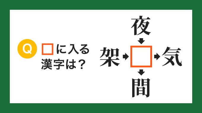 【クロス熟語】「架□」「夜□」「□気」「□間」の□に入る漢字は?