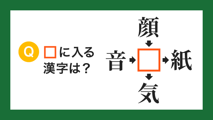 【クロス熟語】「音□」「顔□」「□紙」「□気」の□に入る漢字は?